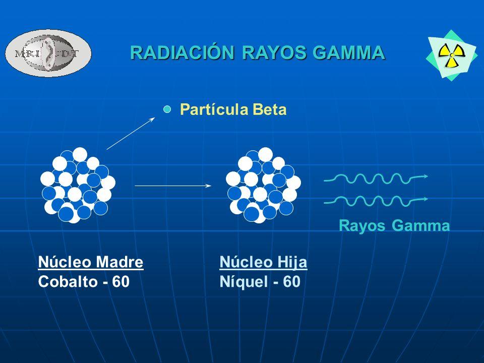 Núcleo Madre Cobalto - 60 Núcleo Hija Níquel - 60 Partícula Beta Rayos Gamma RADIACIÓN RAYOS GAMMA
