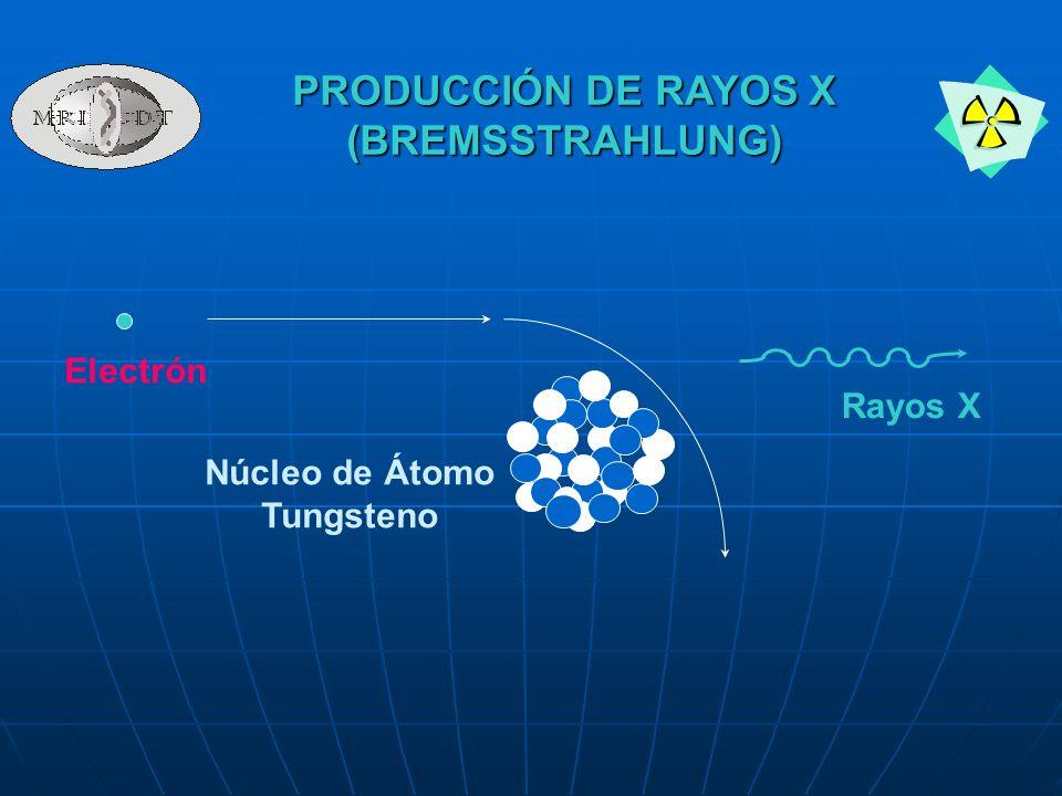 Electrón Rayos X Núcleo de Átomo Tungsteno PRODUCCIÓN DE RAYOS X (BREMSSTRAHLUNG)
