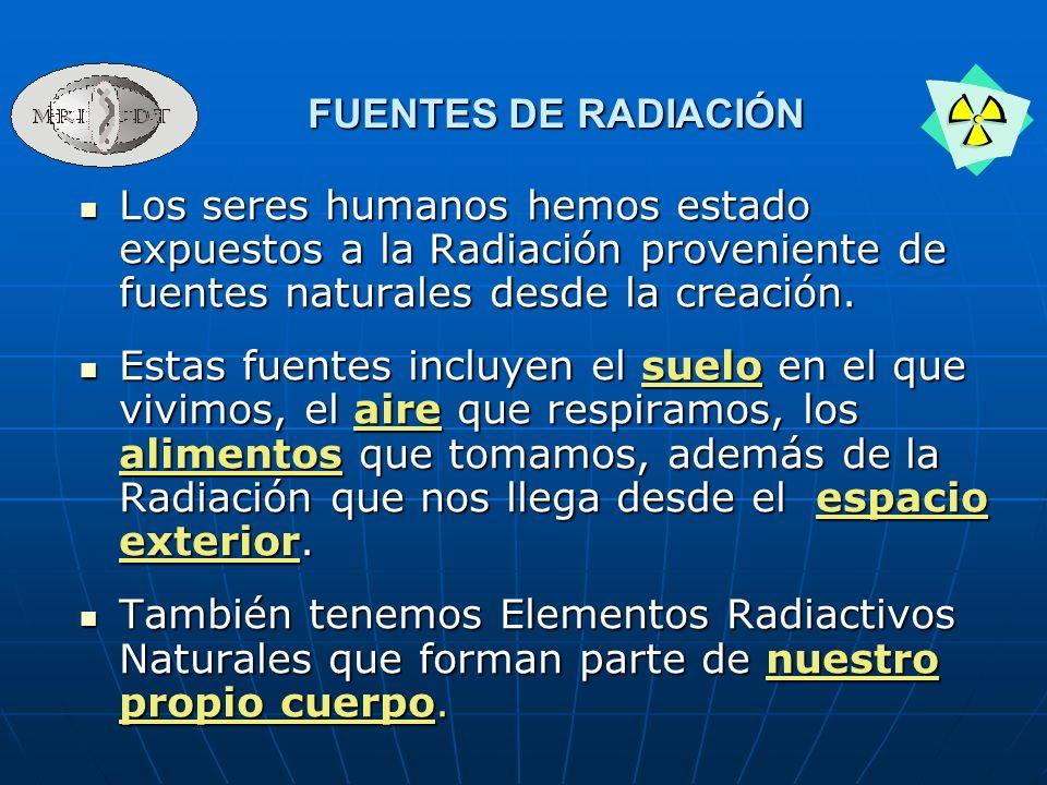 Los seres humanos hemos estado expuestos a la Radiación proveniente de fuentes naturales desde la creación. Los seres humanos hemos estado expuestos a