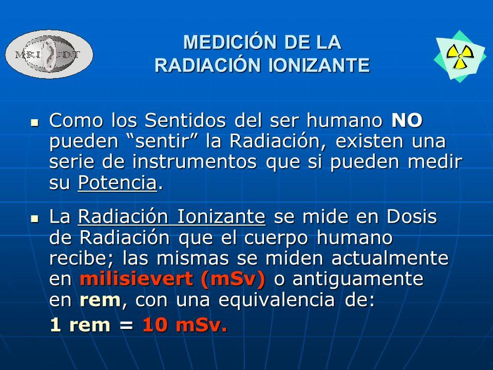 Como los Sentidos del ser humano NO pueden sentir la Radiación, existen una serie de instrumentos que si pueden medir su Potencia. Como los Sentidos d