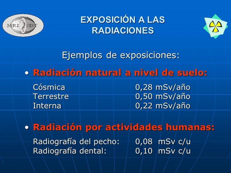 Ejemplos de exposiciones: Radiación natural a nivel de suelo:Radiación natural a nivel de suelo: Cósmica0,28 mSv/año Terrestre0,50 mSv/año Interna0,22