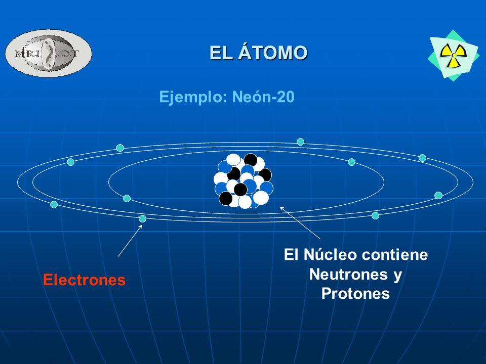 Electrones El Núcleo contiene Neutrones y Protones Ejemplo: Neón-20 EL ÁTOMO