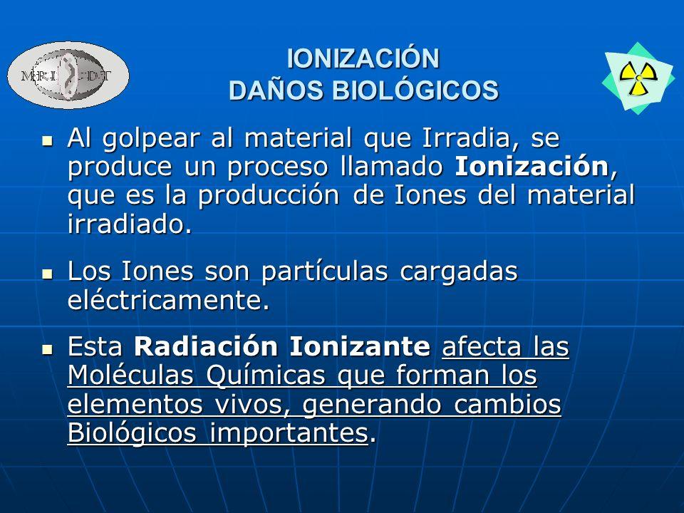 Al golpear al material que Irradia, se produce un proceso llamado Ionización, que es la producción de Iones del material irradiado. Al golpear al mate