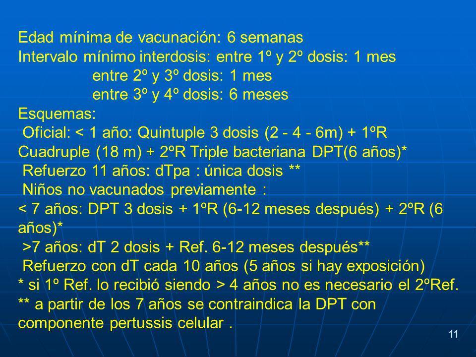 Edad mínima de vacunación: 6 semanas Intervalo mínimo interdosis: entre 1º y 2º dosis: 1 mes entre 2º y 3º dosis: 1 mes entre 3º y 4º dosis: 6 meses Esquemas: Oficial: < 1 año: Quintuple 3 dosis (2 - 4 - 6m) + 1ºR Cuadruple (18 m) + 2ºR Triple bacteriana DPT(6 años)* Refuerzo 11 años: dTpa : única dosis ** Niños no vacunados previamente : < 7 años: DPT 3 dosis + 1ºR (6-12 meses después) + 2ºR (6 años)* >7 años: dT 2 dosis + Ref.