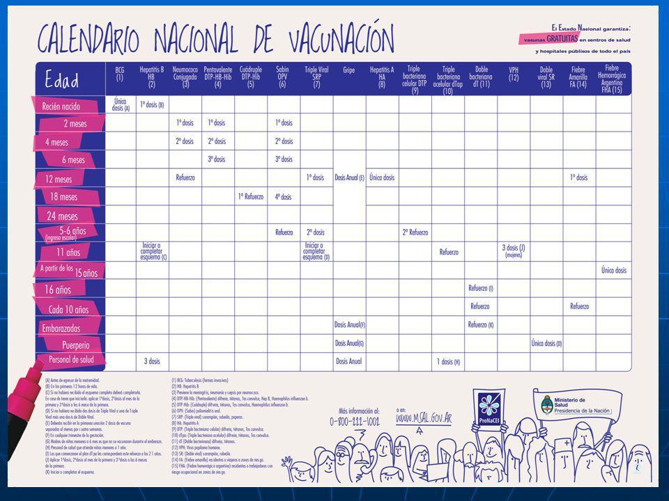 Vacuna Esquemas Calendario: 2 – 4 – 6 – 18 meses Niños no vacunados con esquema recomendado: Según la fecha de comienzo de la vacunación: 2 a 6 meses: 3 dosis con intervalos de 4 a 8 sem + 1 refuerzo a los 18 meses de edad.