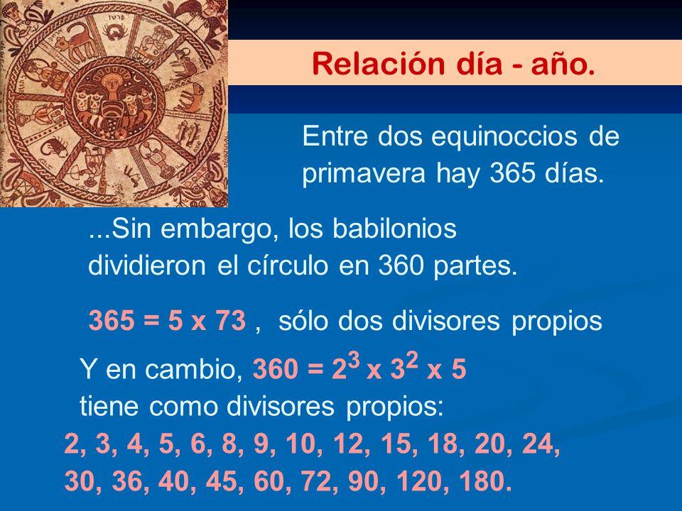 Entre dos equinoccios de primavera hay 365 días. Relación día - año....Sin embargo, los babilonios dividieron el círculo en 360 partes. 365 = 5 x 73,