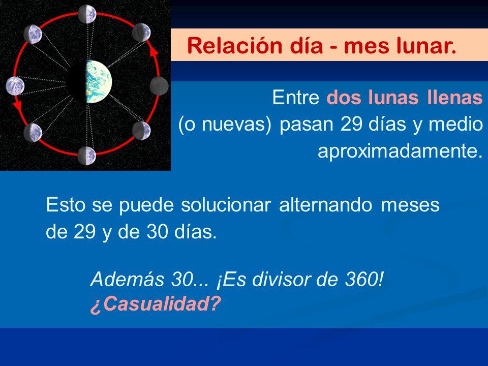 Entre dos lunas llenas (o nuevas) pasan 29 días y medio aproximadamente. Esto se puede solucionar alternando meses de 29 y de 30 días. Relación día -