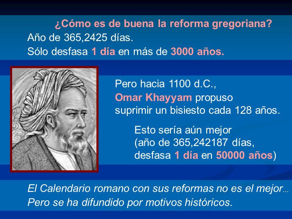 Pero hacia 1100 d.C., Omar Khayyam propuso suprimir un bisiesto cada 128 años. ¿Cómo es de buena la reforma gregoriana? Año de 365,2425 días. Sólo des