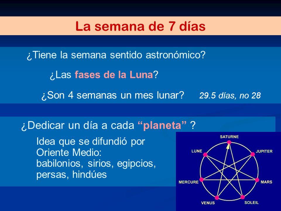 ¿Dedicar un día a cada planeta ? La semana de 7 días ¿Tiene la semana sentido astronómico? Idea que se difundió por Oriente Medio: babilonios, sirios,