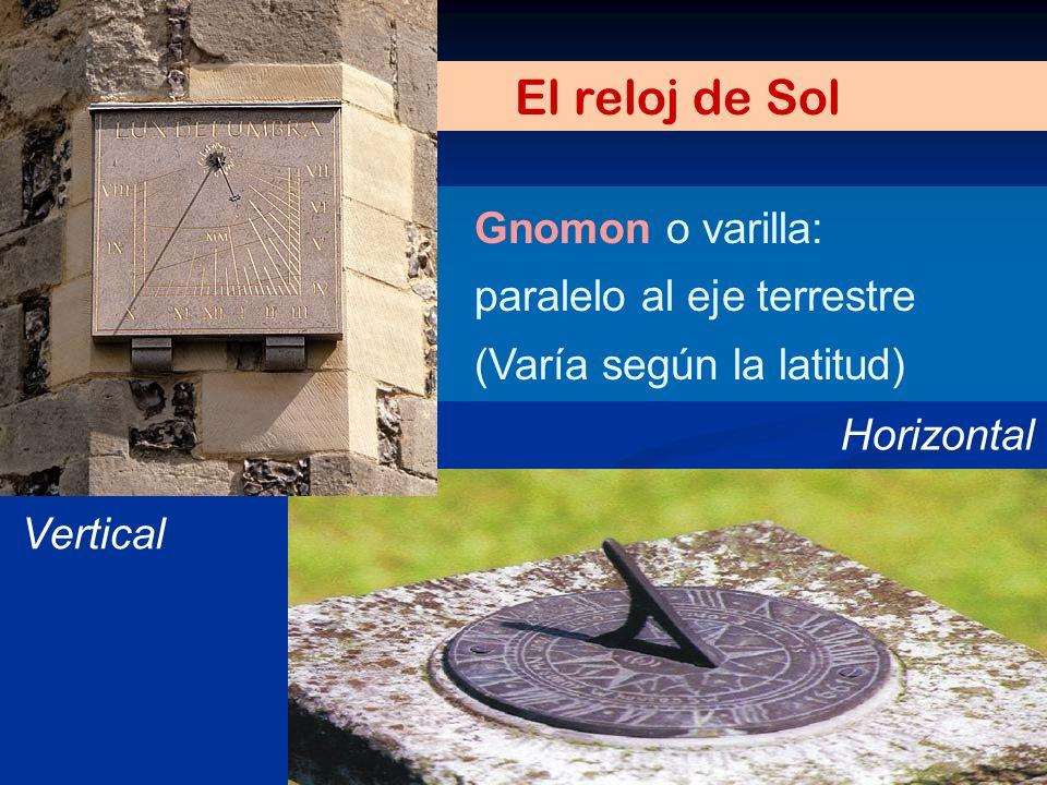 El reloj de Sol Horizontal Vertical Gnomon o varilla: paralelo al eje terrestre (Varía según la latitud)