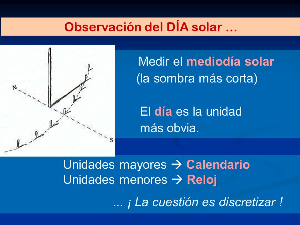Unidades mayores Calendario Unidades menores Reloj Medir el mediodía solar (la sombra más corta) El día es la unidad más obvia. Observación del DÍA so