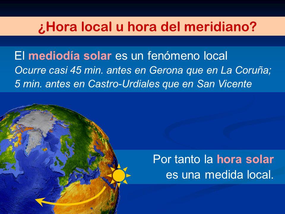 ¿Hora local u hora del meridiano? El mediodía solar es un fenómeno local Ocurre casi 45 min. antes en Gerona que en La Coruña; 5 min. antes en Castro-
