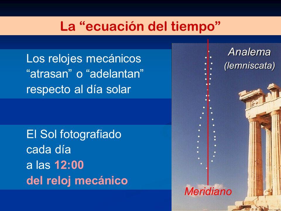 La ecuación del tiempo Los relojes mecánicos atrasan o adelantan respecto al día solar El Sol fotografiado cada día a las 12:00 del reloj mecánico Ana