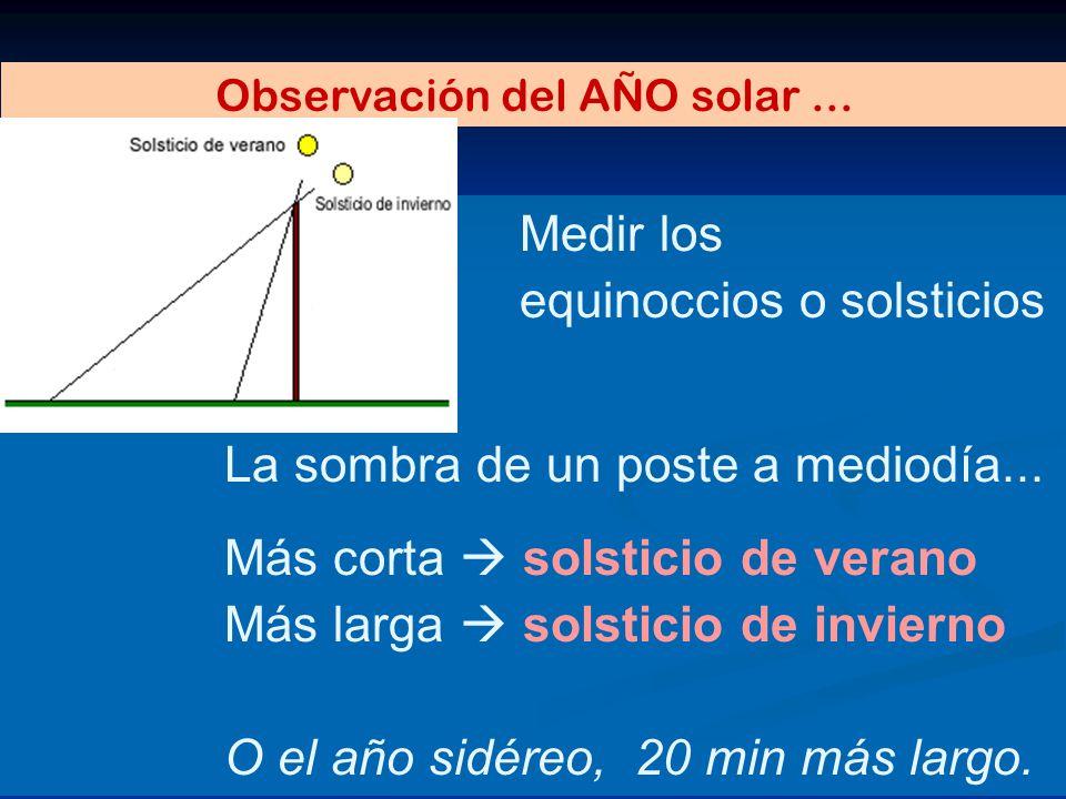 Medir los equinoccios o solsticios La sombra de un poste a mediodía... Más corta solsticio de verano Más larga solsticio de invierno O el año sidéreo,