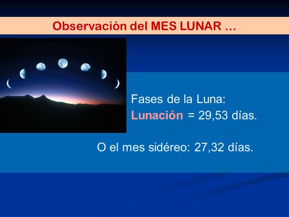 Fases de la Luna: Lunación = 29,53 días. O el mes sidéreo: 27,32 días. Observación del MES LUNAR...