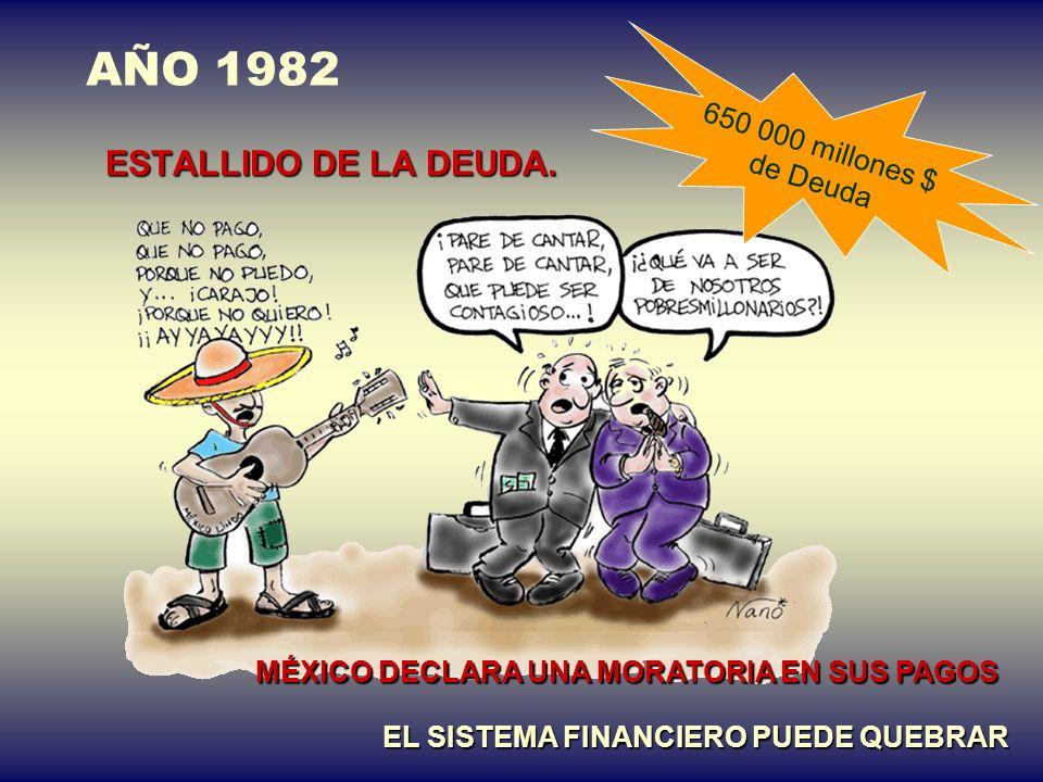 * La banca sigue prestando a lo loco * NACIONALIZACIÓN DE LA DEUDA AÑOS 1979… 1981
