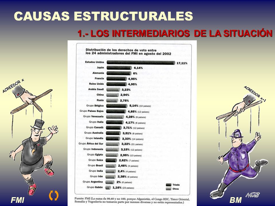 3.- LAS CAUSAS 3.1.- ESTRUCTURALES 3.2.- COYUNTURALES