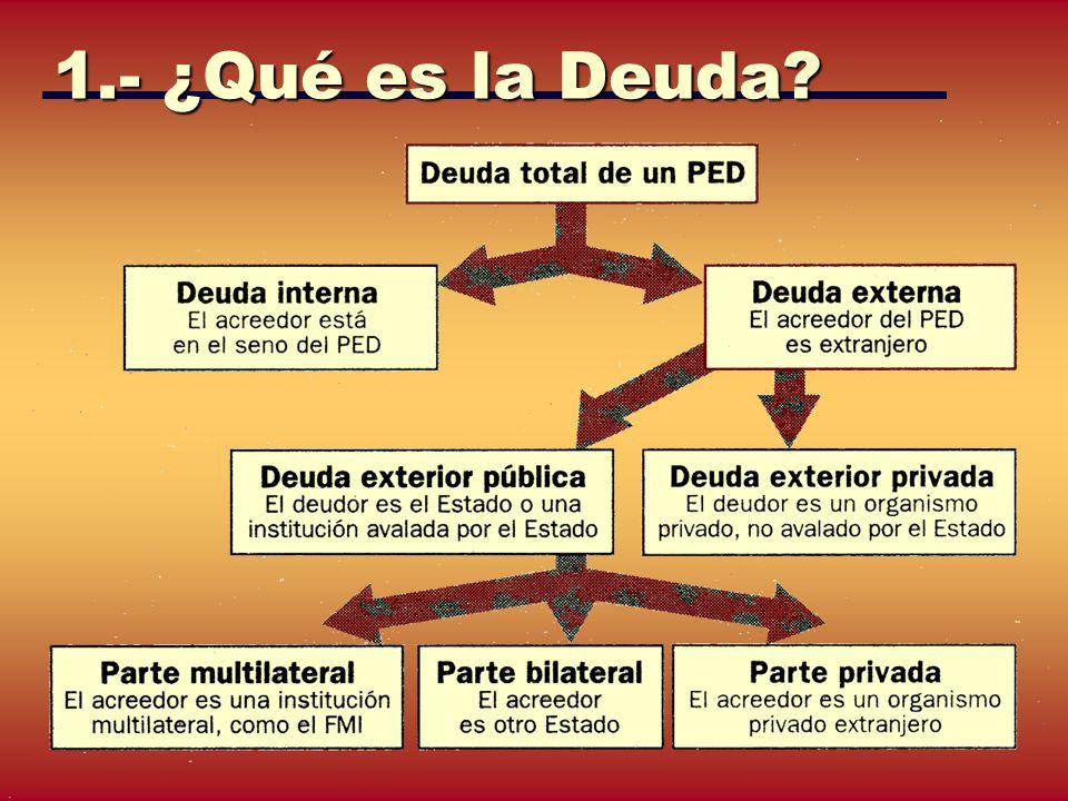 Las que funcionan, ¡claro! CAUSAS COYUNTURALES 5.- PRIVATIZACIÓN DE LAS EMPRESAS PÚBLICAS