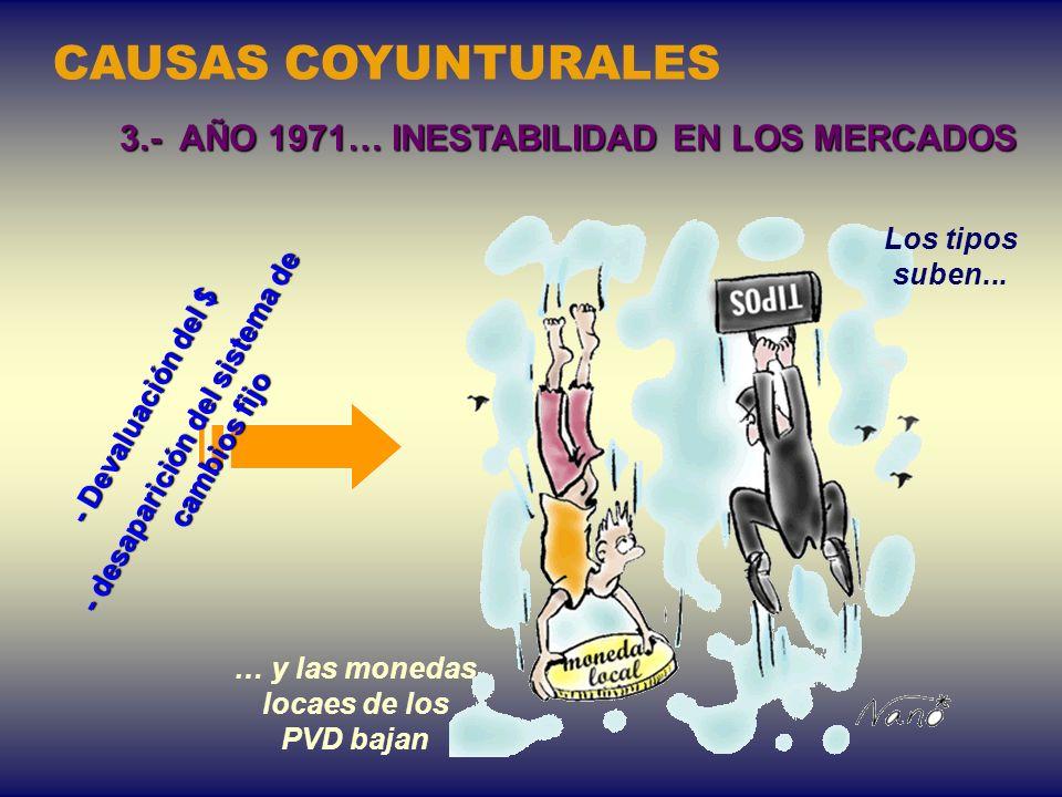 Los acreedores siempre ponen las condiciones CAUSAS COYUNTURALES 2.- LAS RENOVACIONES PERJUDICIALES