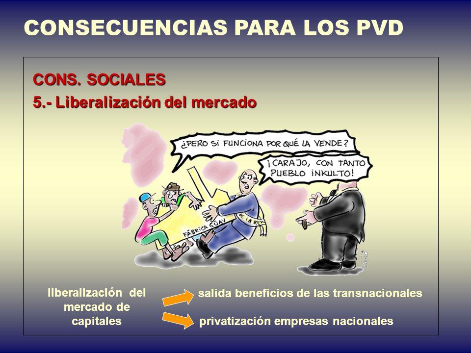 CONSECUENCIAS PARA LOS PVD CONS. SOCIALES 3.- Desabastecimiento del mercado interior CONS. SOCIALES 4.- Disminución de aranceles