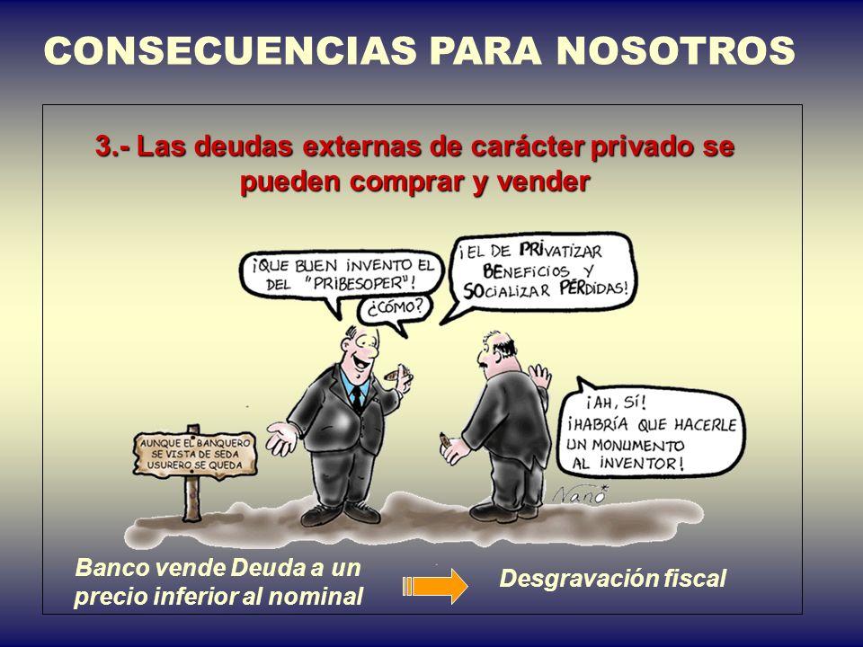 CONSECUENCIAS PARA NOSOTROS 1.- Bancos quebrados …perdieron los ahorros de su cuenta corriente y… 2.- … Bancos centrales asumen pérdidas que pagamos…