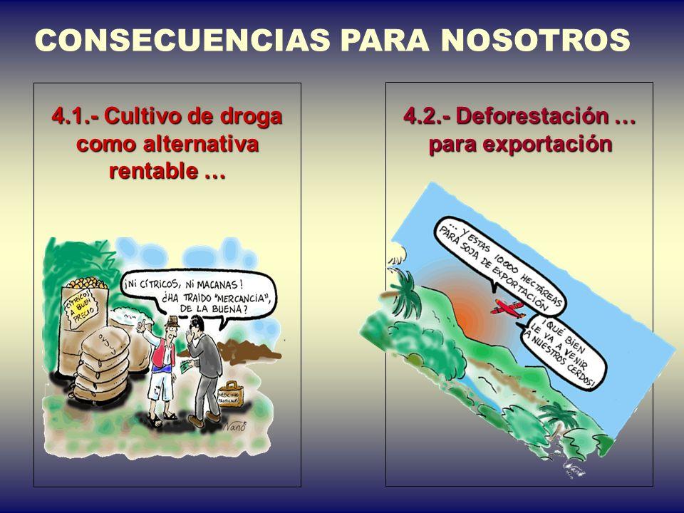 CONSECUENCIAS PARA NOSOTROS 4.- Efectos Colaterales