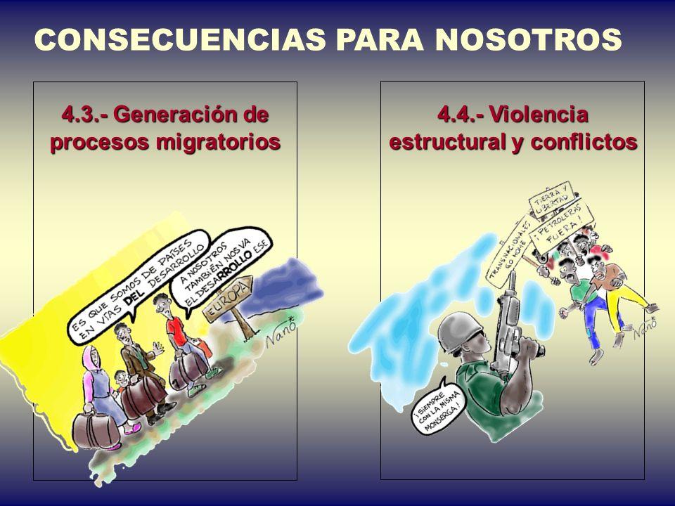 CONSECUENCIAS PARA NOSOTROS 4.1.- Cultivo de droga como alternativa rentable … 4.2.- Deforestación … para exportación