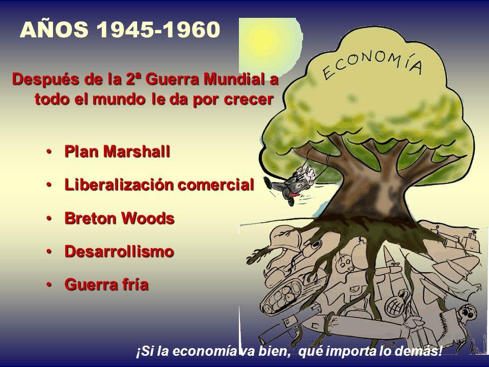 AÑOS 1945-1960 Plan MarshallPlan Marshall Liberalización comercialLiberalización comercial Breton WoodsBreton Woods DesarrollismoDesarrollismo Guerra fríaGuerra fría Después de la 2ª Guerra Mundial a todo el mundo le da por crecer ¡Si la economía va bien, qué importa lo demás!