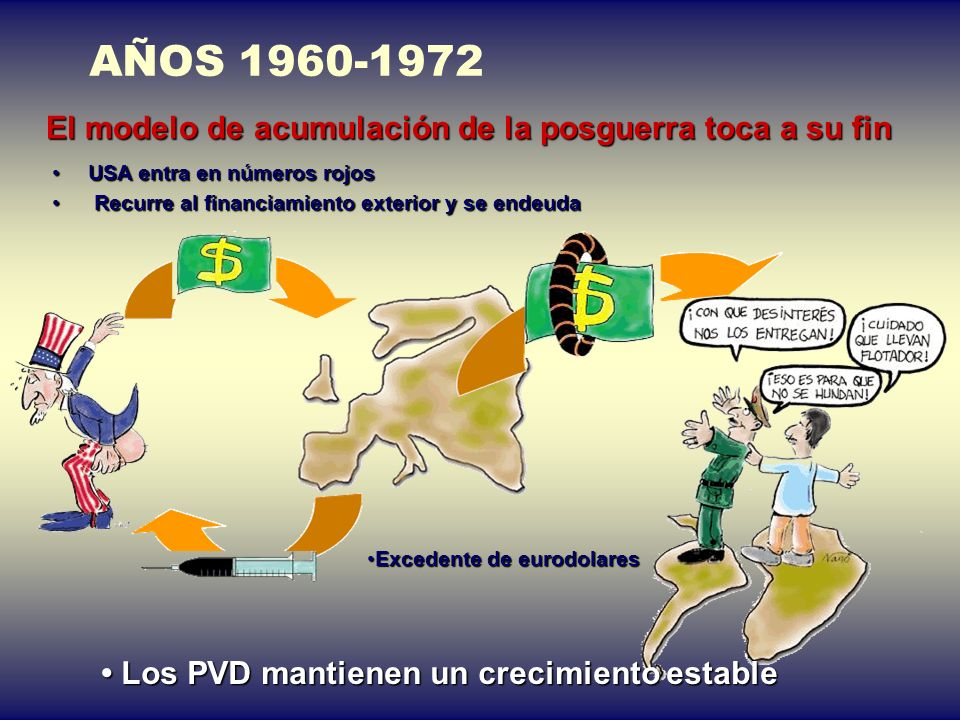 AÑOS 1945-1960 Plan MarshallPlan Marshall Liberalización comercialLiberalización comercial Breton WoodsBreton Woods DesarrollismoDesarrollismo Guerra