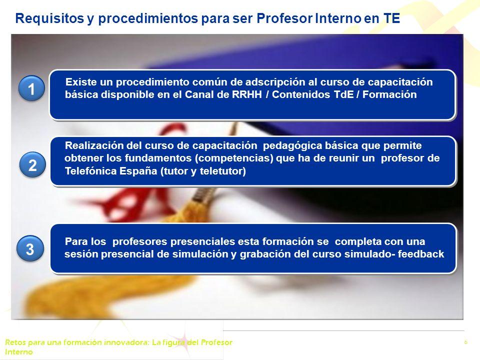 Retos para una formación innovadora: La figura del Profesor Interno 7 Nuevo enfoque SimplicidadConocimientos Principios de gestión del Profesor Interno