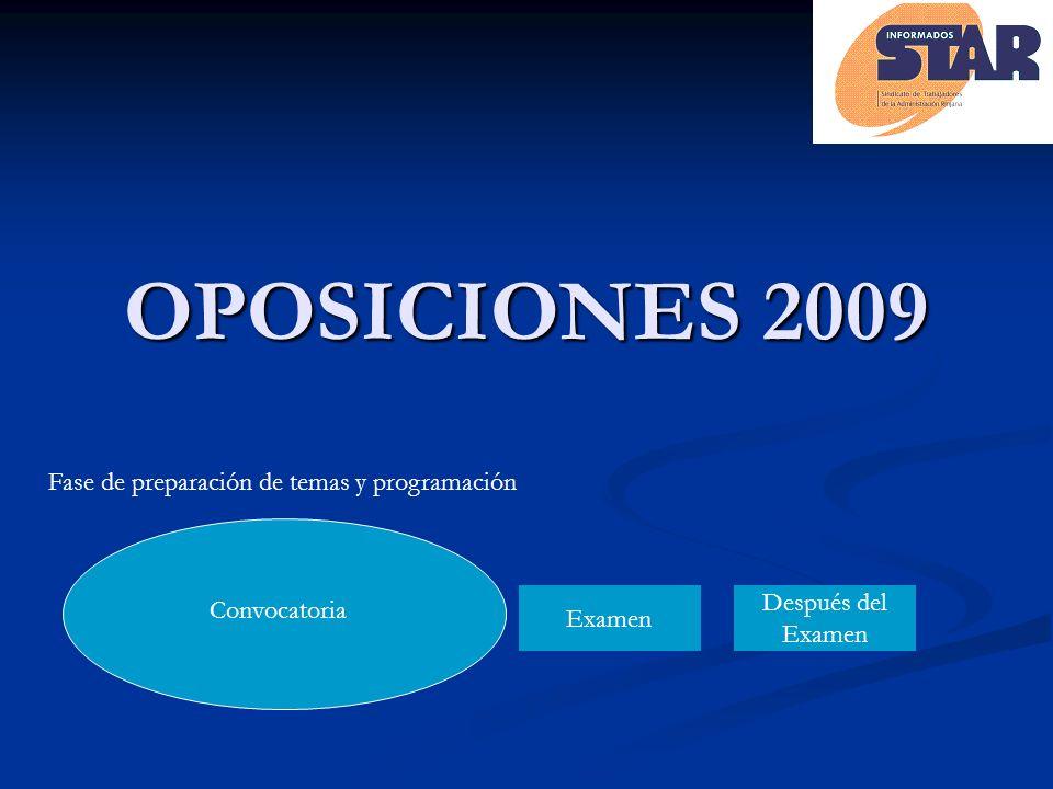 OPOSICIONES 2009 Convocatoria Examen Después del Examen Fase de preparación de temas y programación