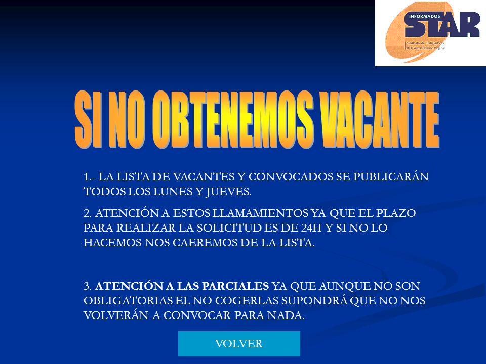 1.- LA LISTA DE VACANTES Y CONVOCADOS SE PUBLICARÁN TODOS LOS LUNES Y JUEVES.