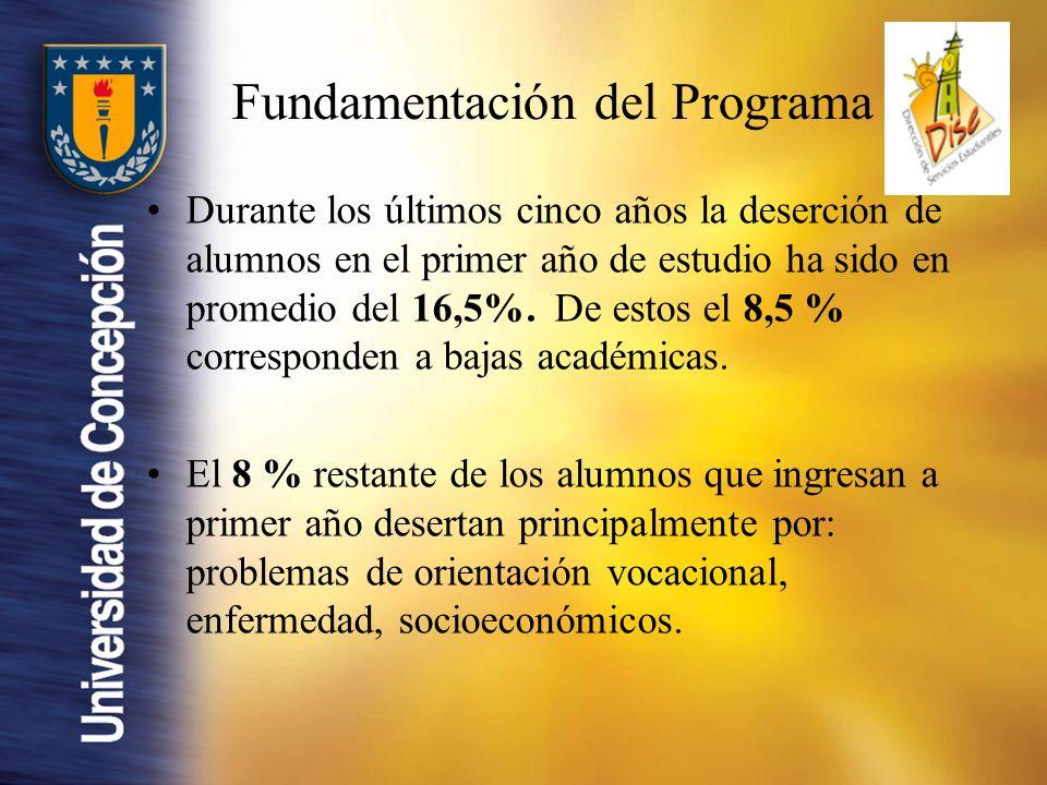 Fortalecer y promover el proceso de aprendizaje de los alumnos.