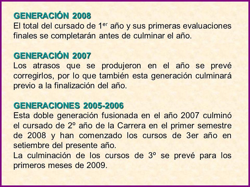 La Coordinación General de UNSTRAC con la firma de los Dres. Ruben Ringel y Raúl Riva informó al Consejo sobre la situación del cursado curricular. La
