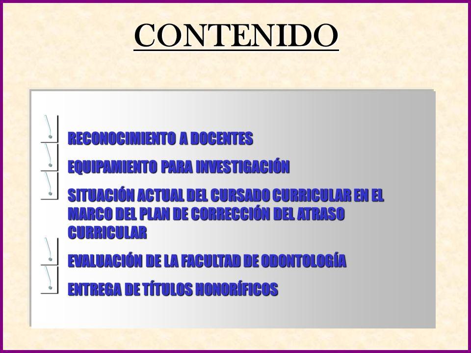 CONTENIDO RECONOCIMIENTO A DOCENTES EQUIPAMIENTO PARA INVESTIGACIÓN SITUACIÓN ACTUAL DEL CURSADO CURRICULAR EN EL MARCO DEL PLAN DE CORRECCIÓN DEL ATRASO CURRICULAR EVALUACIÓN DE LA FACULTAD DE ODONTOLOGÍA ENTREGA DE TÍTULOS HONORÍFICOS
