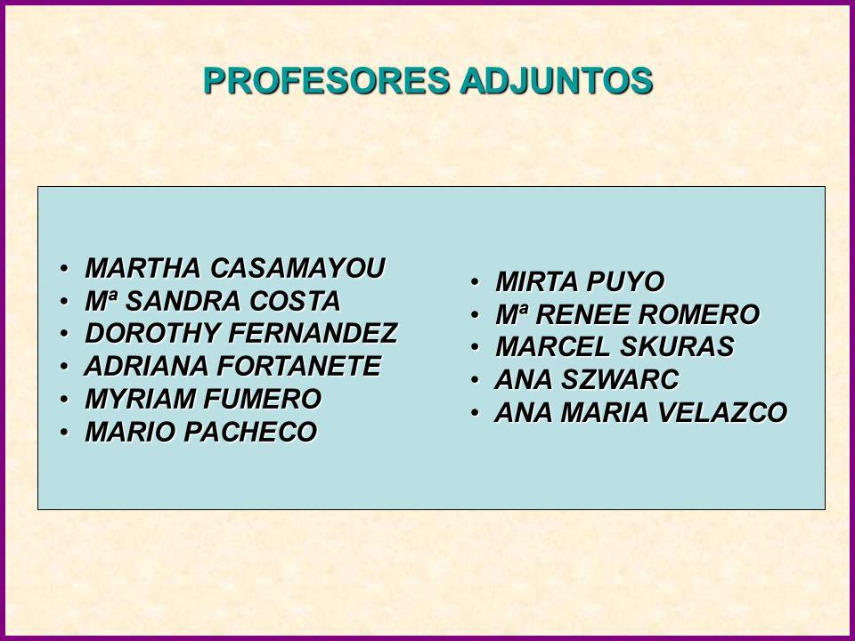 PROFESORES ADJUNTOS MARTHA CASAMAYOU MARTHA CASAMAYOU Mª SANDRA COSTA Mª SANDRA COSTA DOROTHY FERNANDEZ DOROTHY FERNANDEZ ADRIANA FORTANETE ADRIANA FORTANETE MYRIAM FUMERO MYRIAM FUMERO MARIO PACHECO MARIO PACHECO MIRTA PUYO MIRTA PUYO Mª RENEE ROMERO Mª RENEE ROMERO MARCEL SKURAS MARCEL SKURAS ANA SZWARC ANA SZWARC ANA MARIA VELAZCO ANA MARIA VELAZCO
