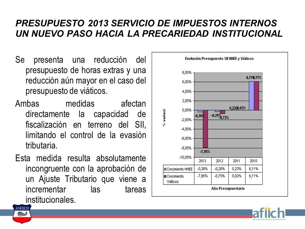 PRESUPUESTO 2013 SERVICIO DE IMPUESTOS INTERNOS UN NUEVO PASO HACIA LA PRECARIEDAD INSTITUCIONAL Se presenta una reducción del presupuesto de horas extras y una reducción aún mayor en el caso del presupuesto de viáticos.