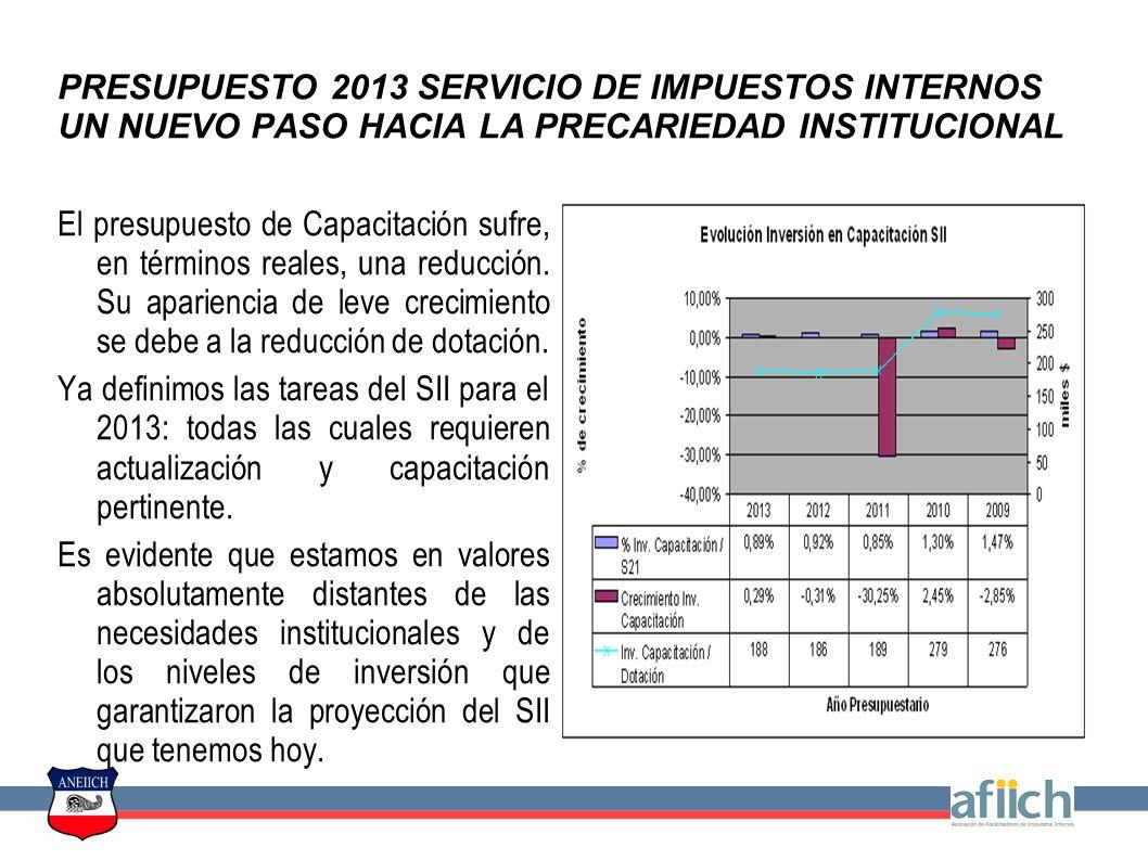 PRESUPUESTO 2013 SERVICIO DE IMPUESTOS INTERNOS UN NUEVO PASO HACIA LA PRECARIEDAD INSTITUCIONAL El presupuesto de Capacitación sufre, en términos reales, una reducción.