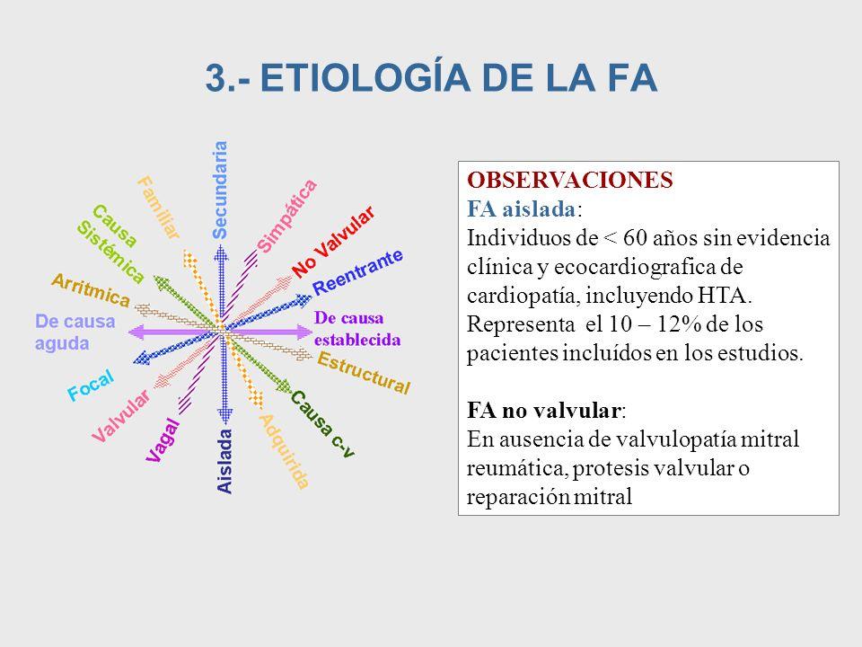 3.- ETIOLOGÍA DE LA FA OBSERVACIONES FA aislada: Individuos de < 60 años sin evidencia clínica y ecocardiografica de cardiopatía, incluyendo HTA. Repr