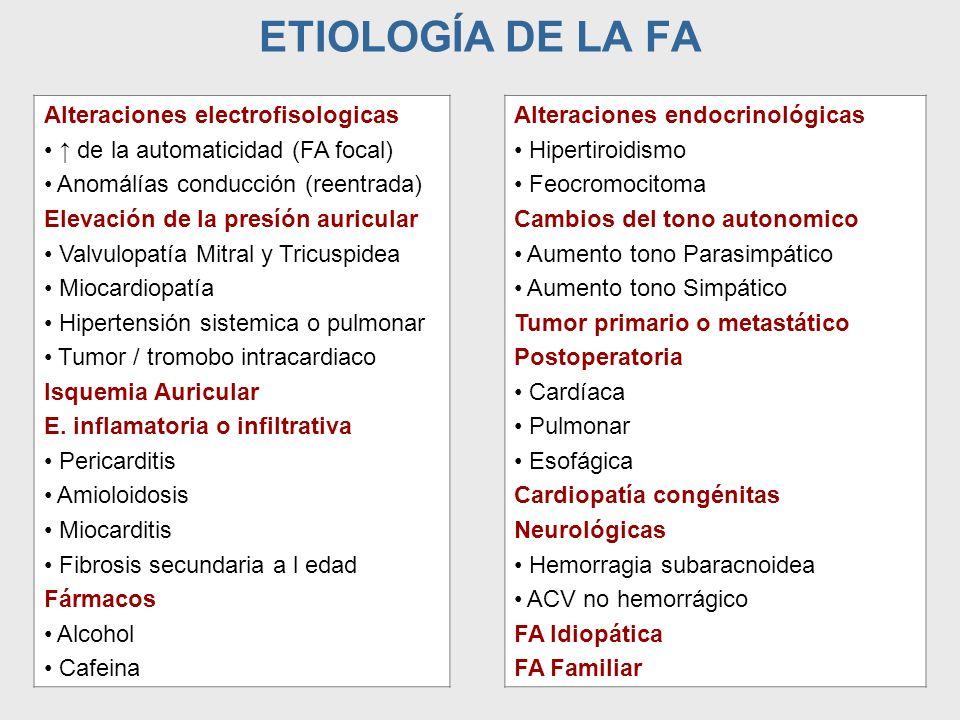 ETIOLOGÍA DE LA FA Alteraciones electrofisologicas de la automaticidad (FA focal) Anomálías conducción (reentrada) Elevación de la presíón auricular V