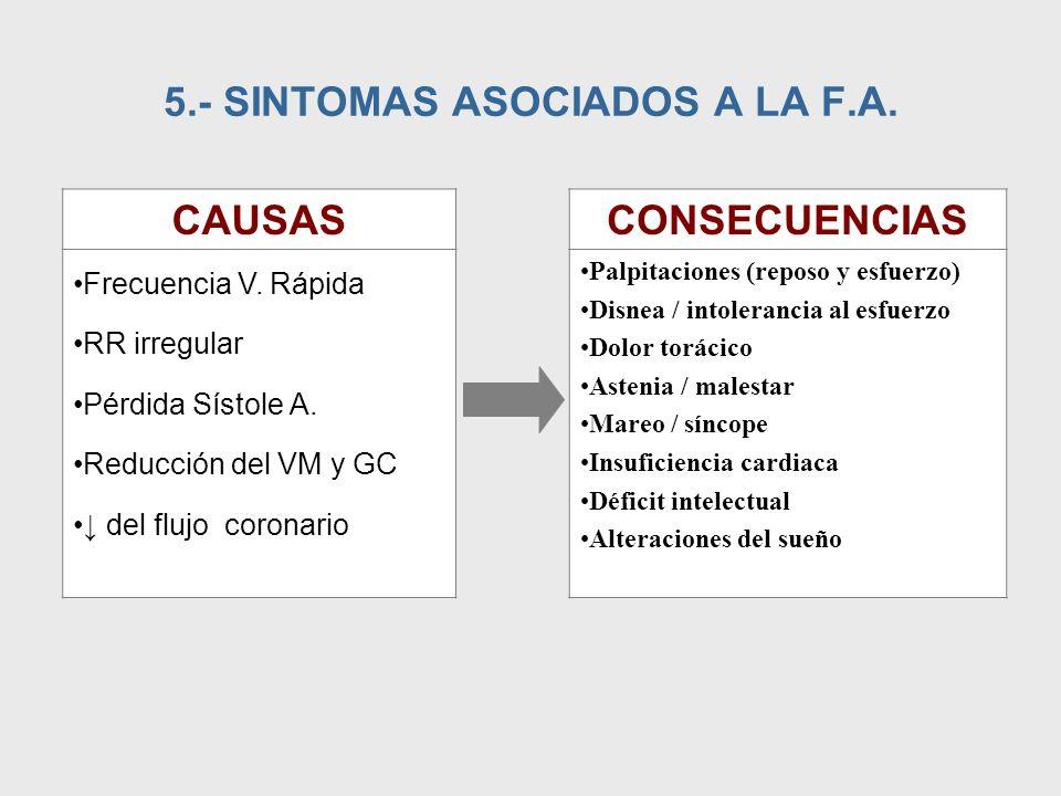 5.- SINTOMAS ASOCIADOS A LA F.A. CAUSASCONSECUENCIAS Frecuencia V. Rápida RR irregular Pérdida Sístole A. Reducción del VM y GC del flujo coronario Pa