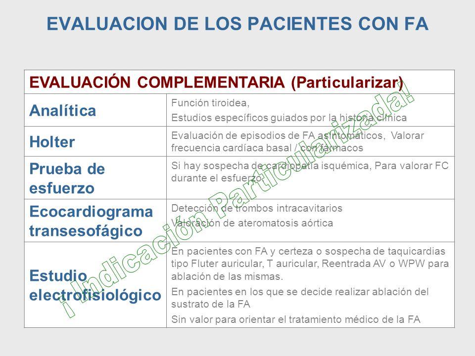 EVALUACION DE LOS PACIENTES CON FA EVALUACIÓN COMPLEMENTARIA (Particularizar) Analítica Función tiroidea, Estudios específicos guiados por la historia