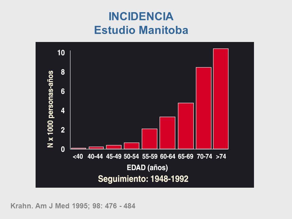 PREVALENCIA Estudio Minesota Phillips. Mayo Clin Proc. 1990; 65: 344 - 359
