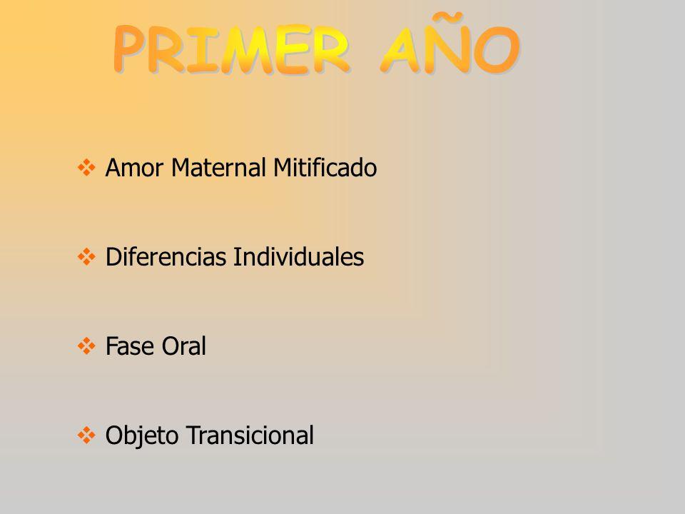 Amor Maternal Mitificado Diferencias Individuales Fase Oral Objeto Transicional
