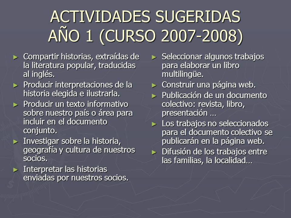 ACTIVIDADES SUGERIDAS AÑO 1 (CURSO 2007-2008) Compartir historias, extraídas de la literatura popular, traducidas al inglés.