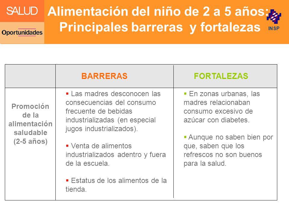 Click to edit Master title style INSP En zonas urbanas, las madres relacionaban consumo excesivo de azúcar con diabetes.