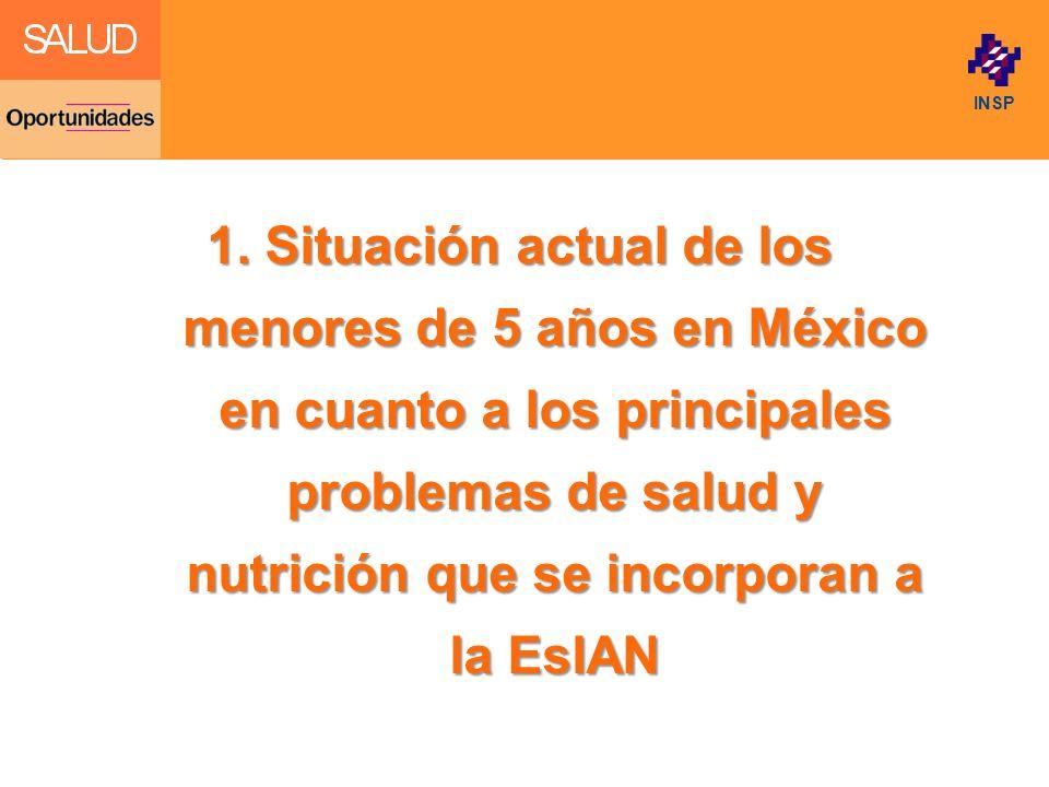 Click to edit Master title style INSP 1. Situación actual de los menores de 5 años en México en cuanto a los principales problemas de salud y nutrició