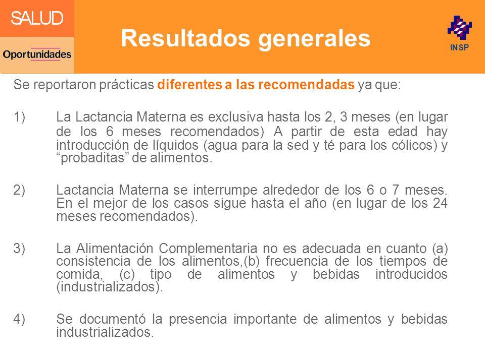 Click to edit Master title style INSP Resultados generales Se reportaron prácticas diferentes a las recomendadas ya que: 1)La Lactancia Materna es exc