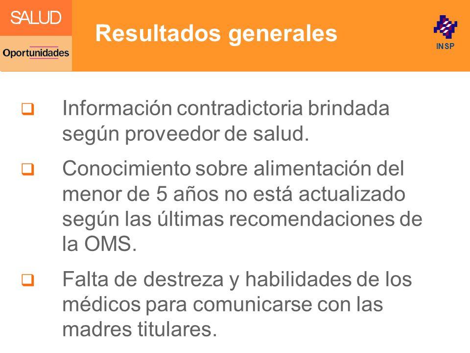 Click to edit Master title style INSP Resultados generales Información contradictoria brindada según proveedor de salud. Conocimiento sobre alimentaci