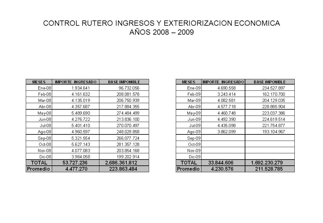 CONTROL RUTERO INGRESOS Y EXTERIORIZACION ECONOMICA AÑOS 2008 – 2009